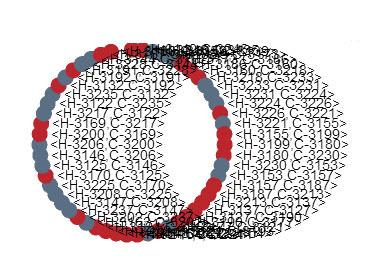 A Moeda — loop